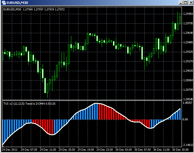 5emas forex trading system